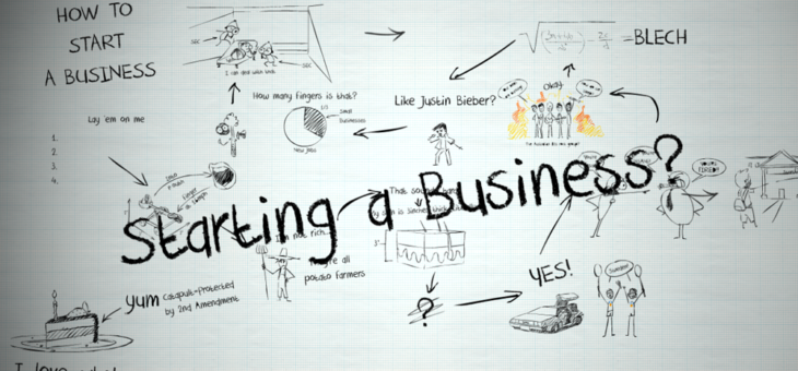 Importance of Marketing in Starting a Business